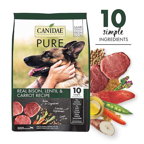 canidae dog food bag